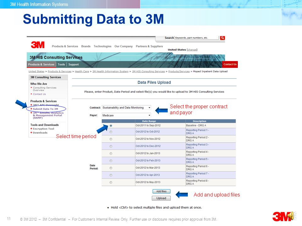 Submitting Data to 3M Select the proper contract and payor