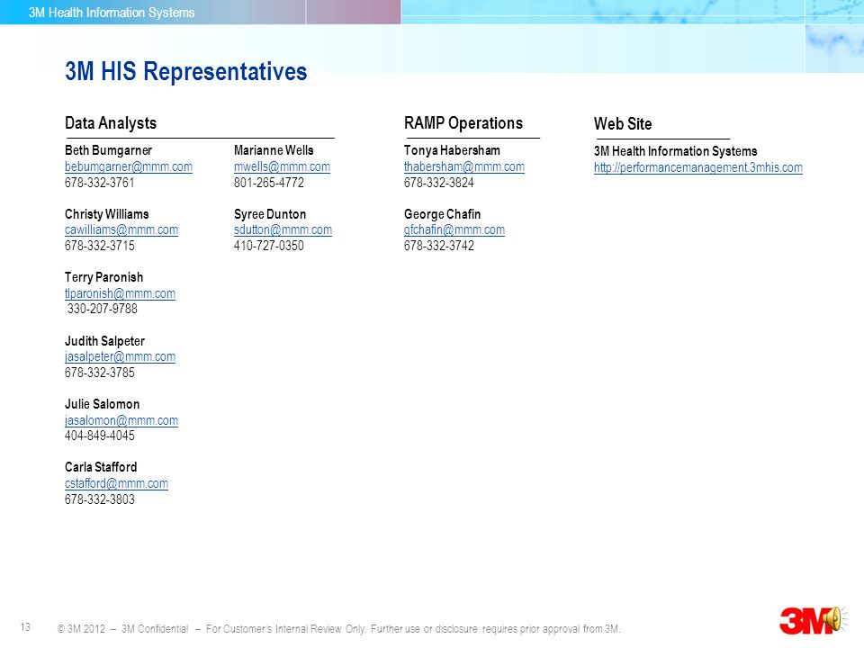 3M HIS Representatives Data Analysts RAMP Operations Web Site