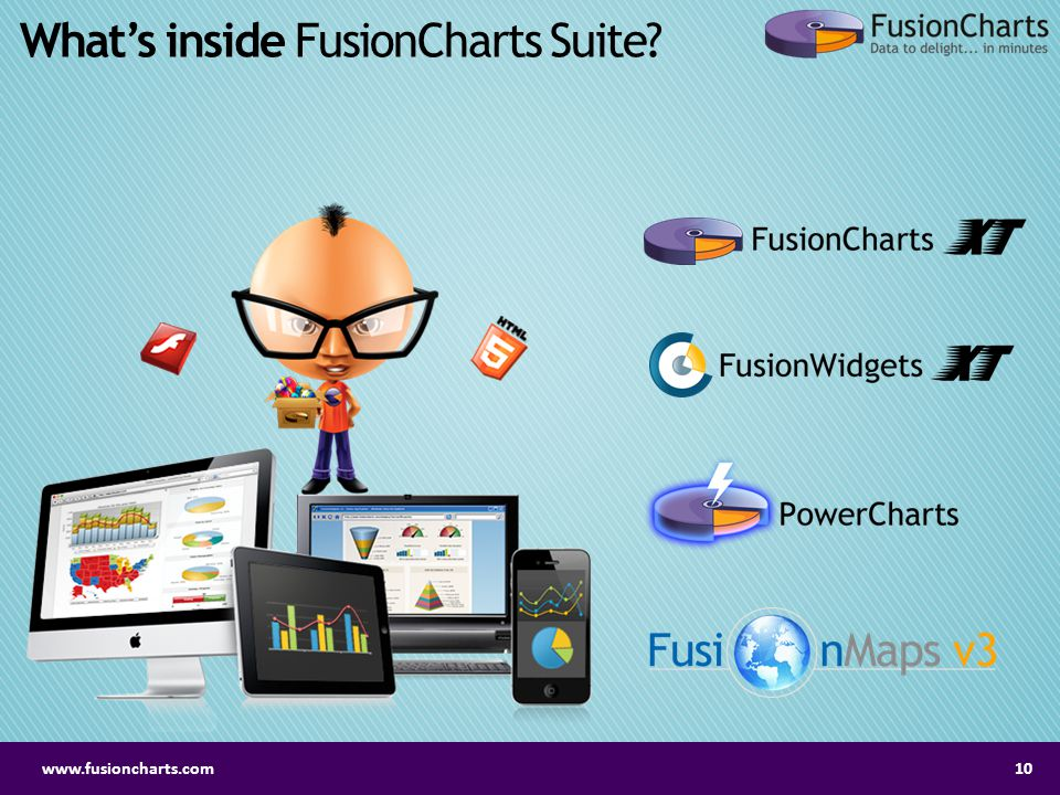 What's inside FusionCharts Suite