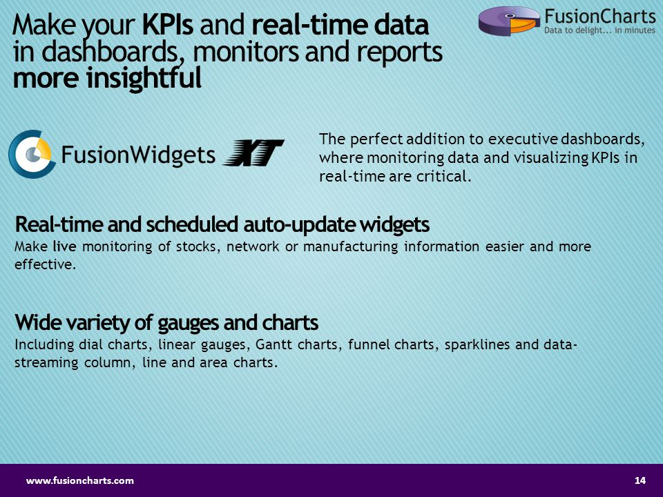 Make your KPIs and real-time data in dashboards, monitors and reports more insightful