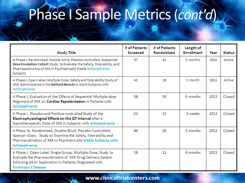 Phase I Sample Metrics (cont d)