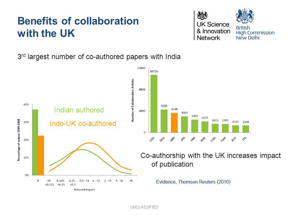 Benefits of collaboration with the UK