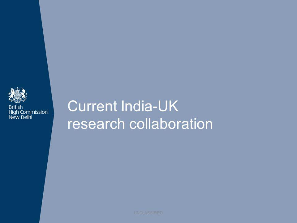 Current India-UK research collaboration