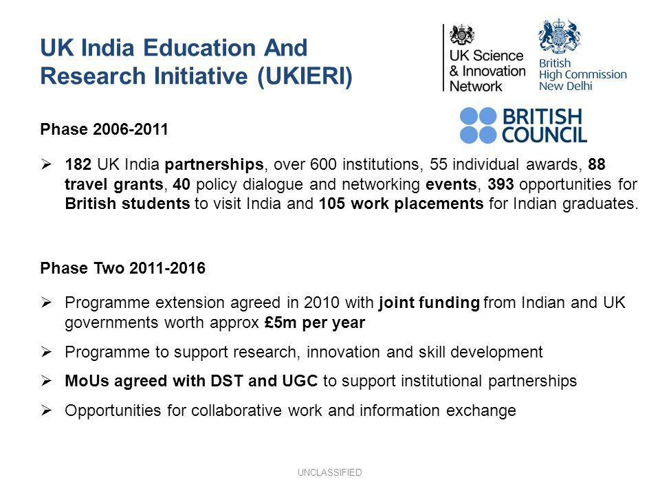 UK India Education And Research Initiative (UKIERI)