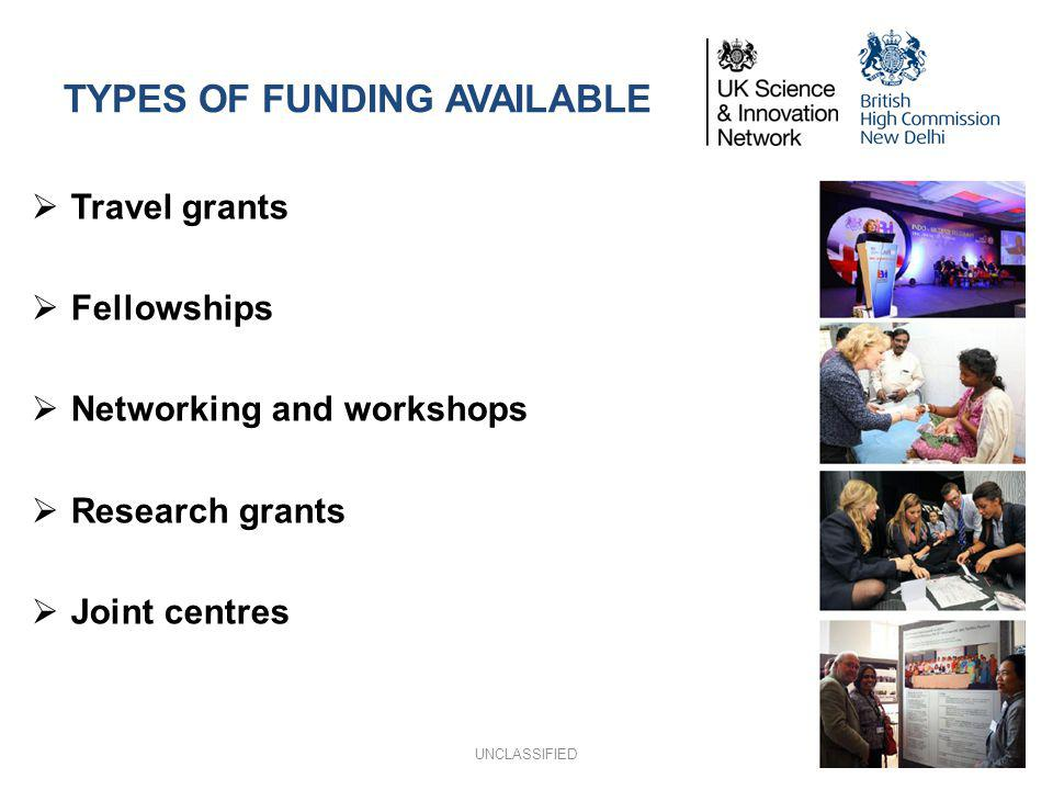 TYPES OF FUNDING AVAILABLE