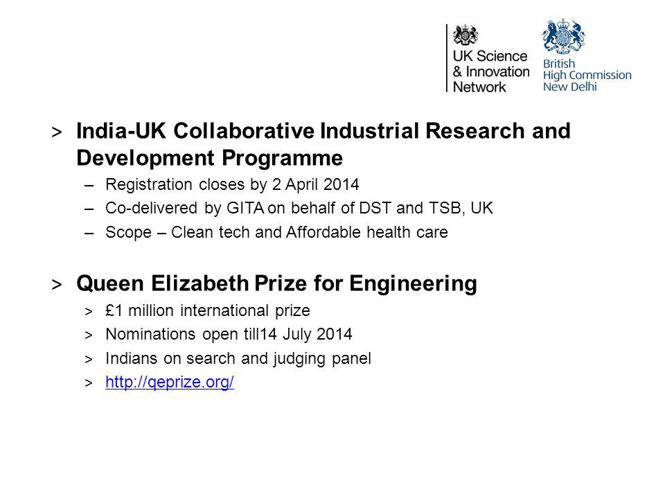 India-UK Collaborative Industrial Research and Development Programme