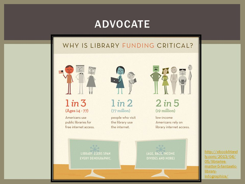 Advocate Data collection is advocacy. Advocacy happens when you communicate effectively. -Infographics.