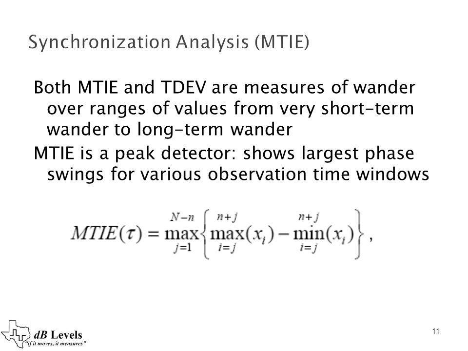 Synchronization Analysis (MTIE)