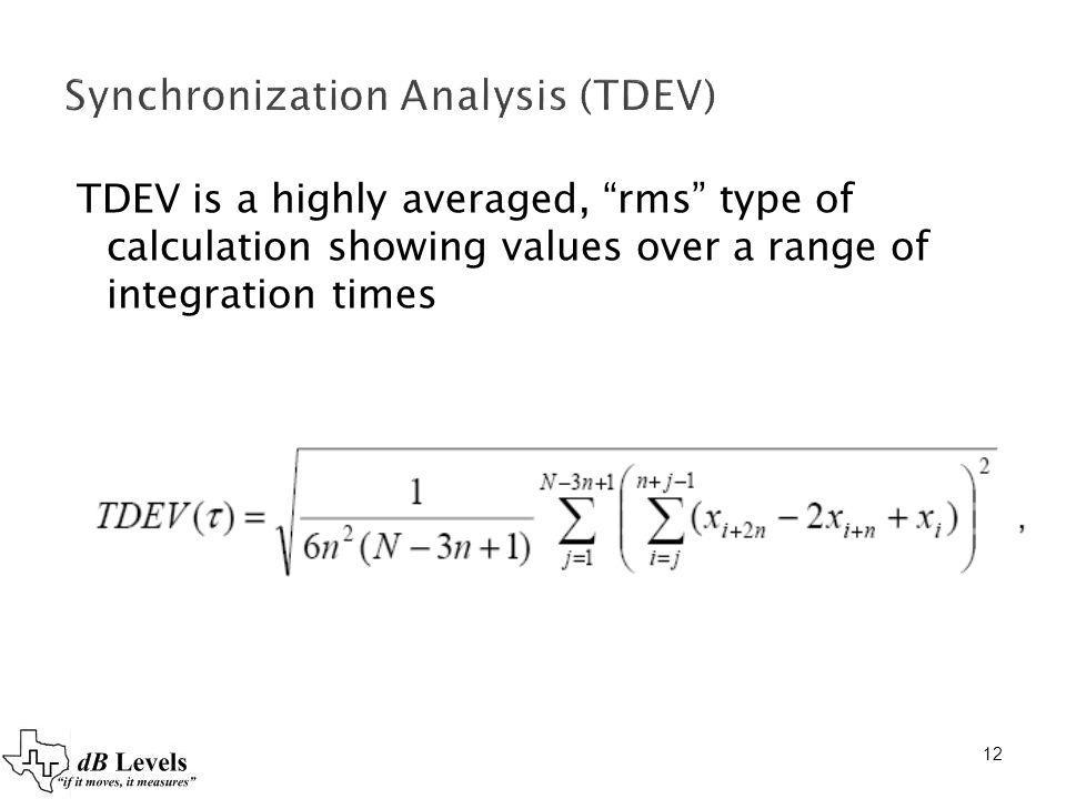 Synchronization Analysis (TDEV)