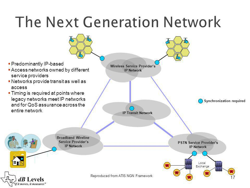 The Next Generation Network