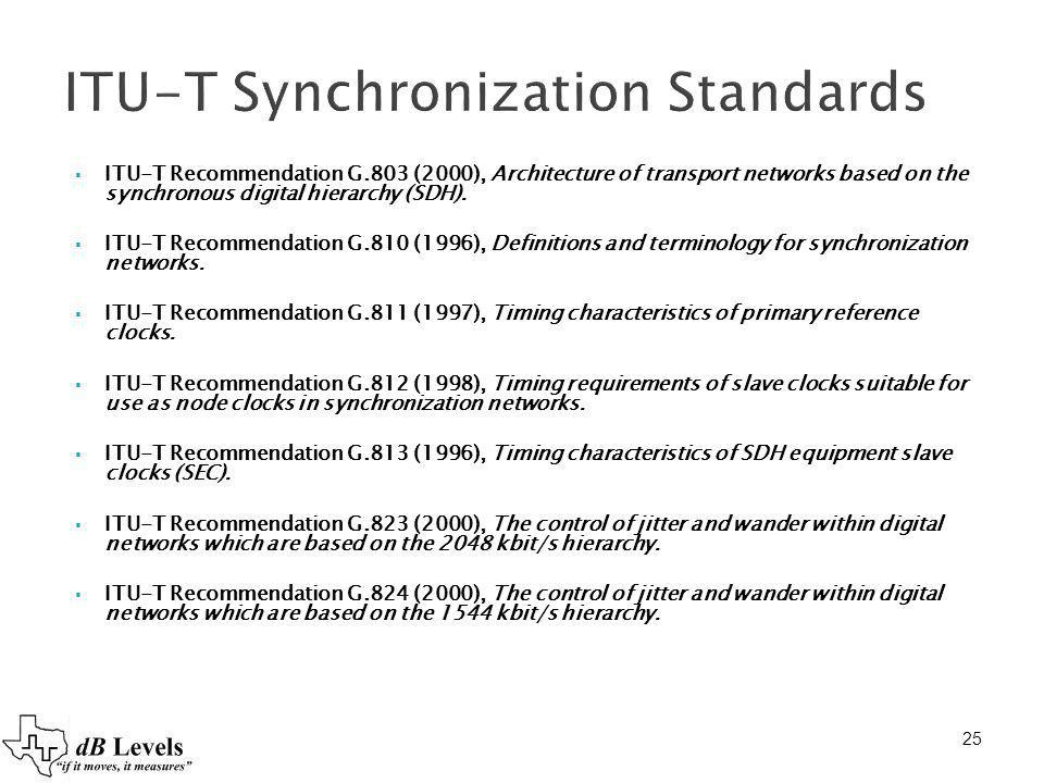 ITU-T Synchronization Standards