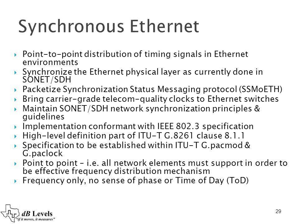 Synchronous Ethernet Point-to-point distribution of timing signals in Ethernet environments.