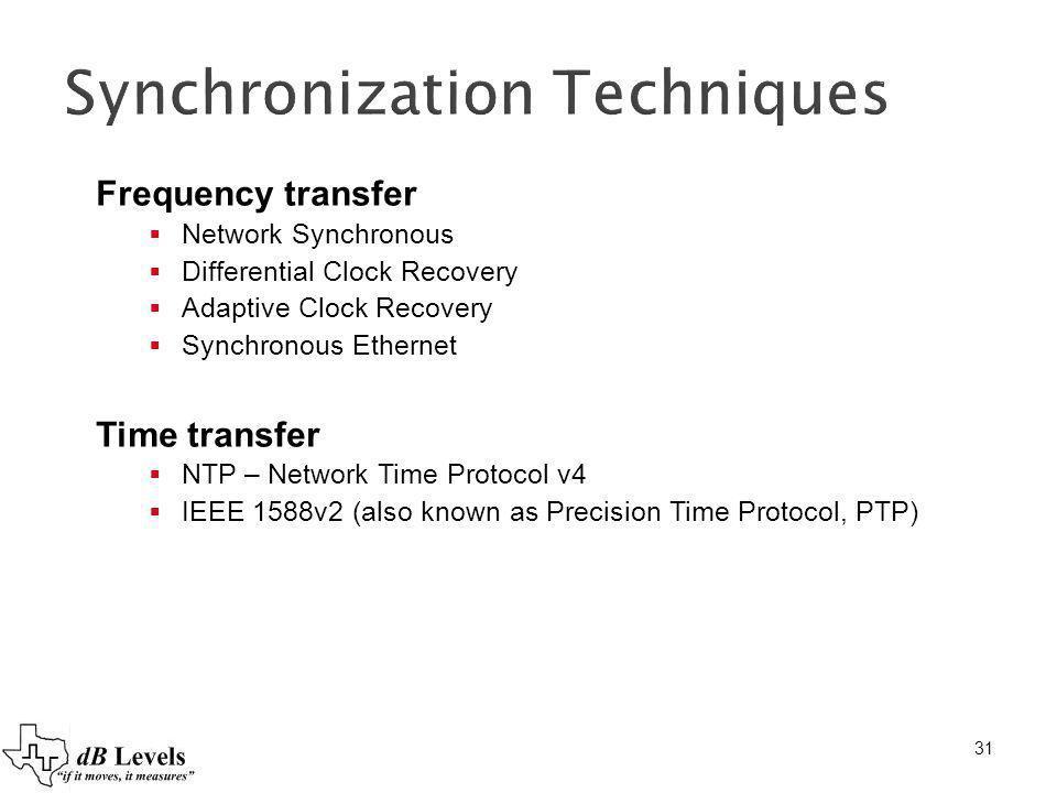 Synchronization Techniques