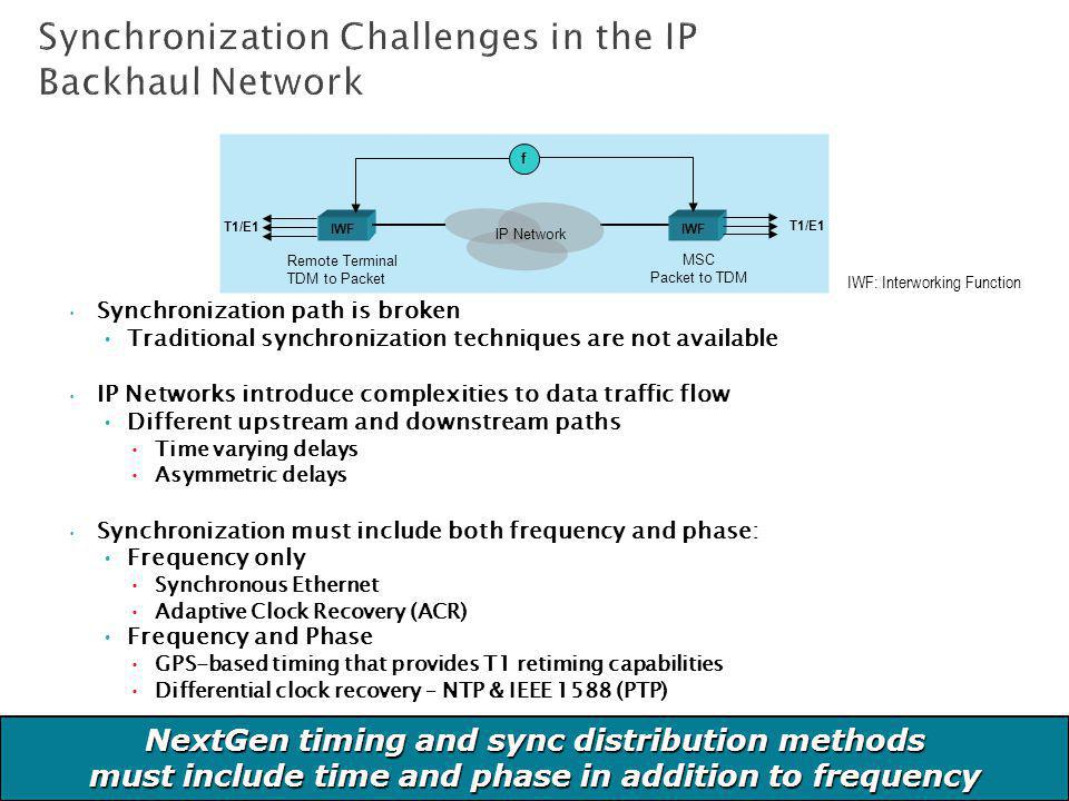 Synchronization Challenges in the IP Backhaul Network