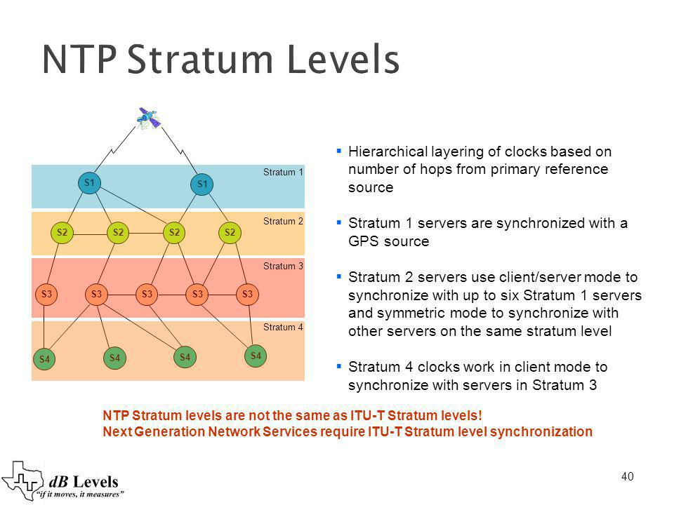 NTP Stratum Levels Hierarchical layering of clocks based on number of hops from primary reference source.