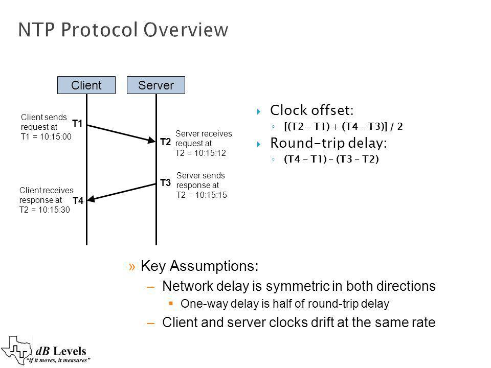 NTP Protocol Overview Key Assumptions: Clock offset: Round-trip delay: