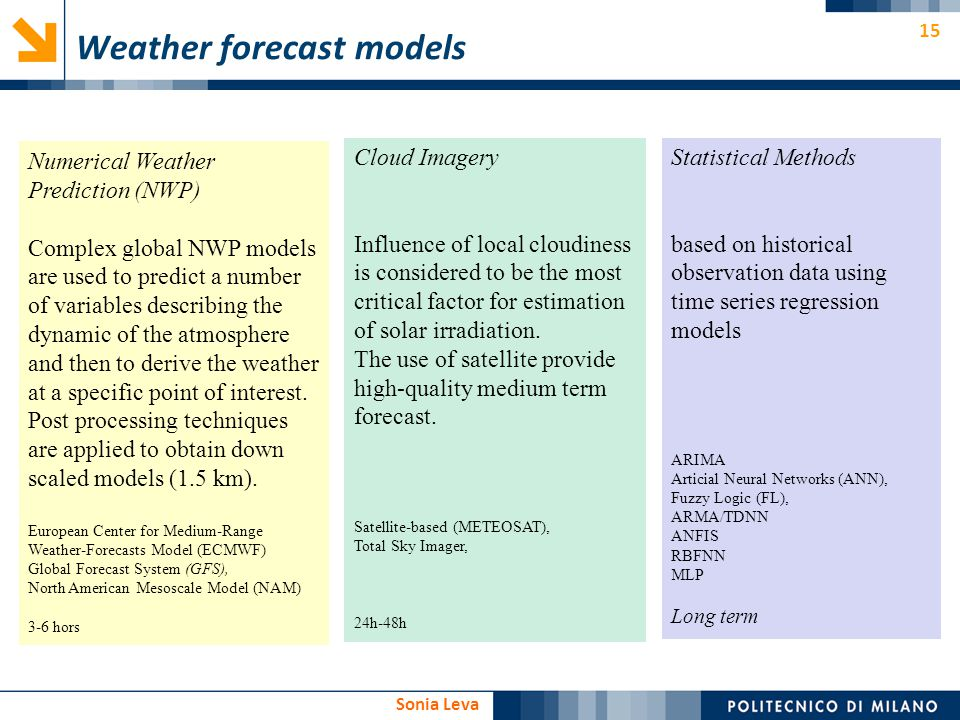 Weather forecast models