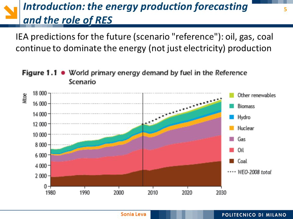 Introduction: the energy production forecasting and the role of RES