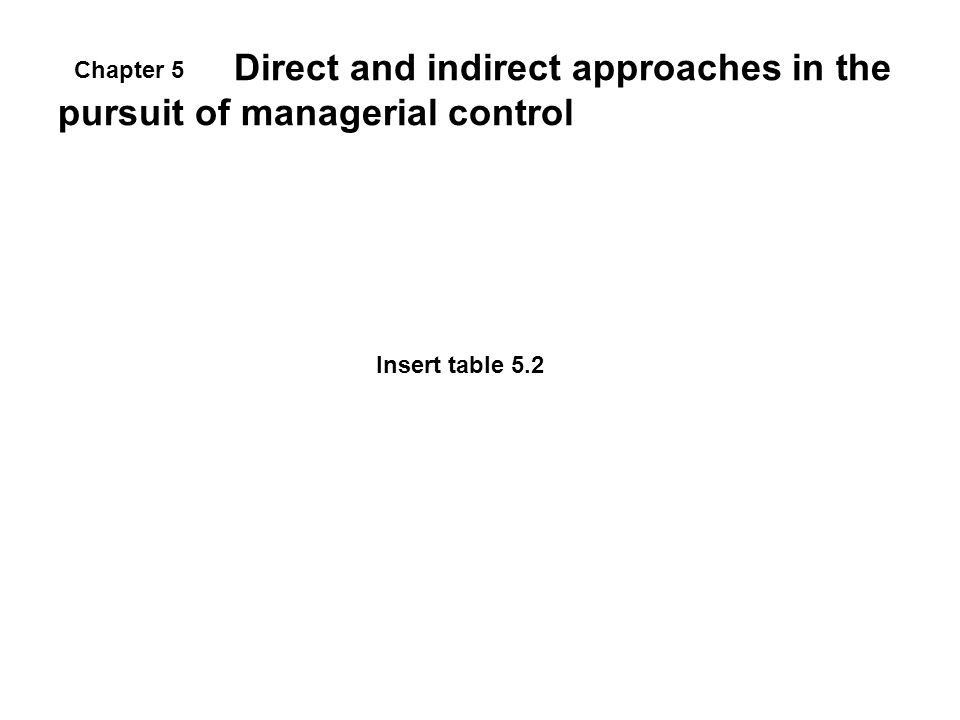 Direct and indirect approaches in the pursuit of managerial control