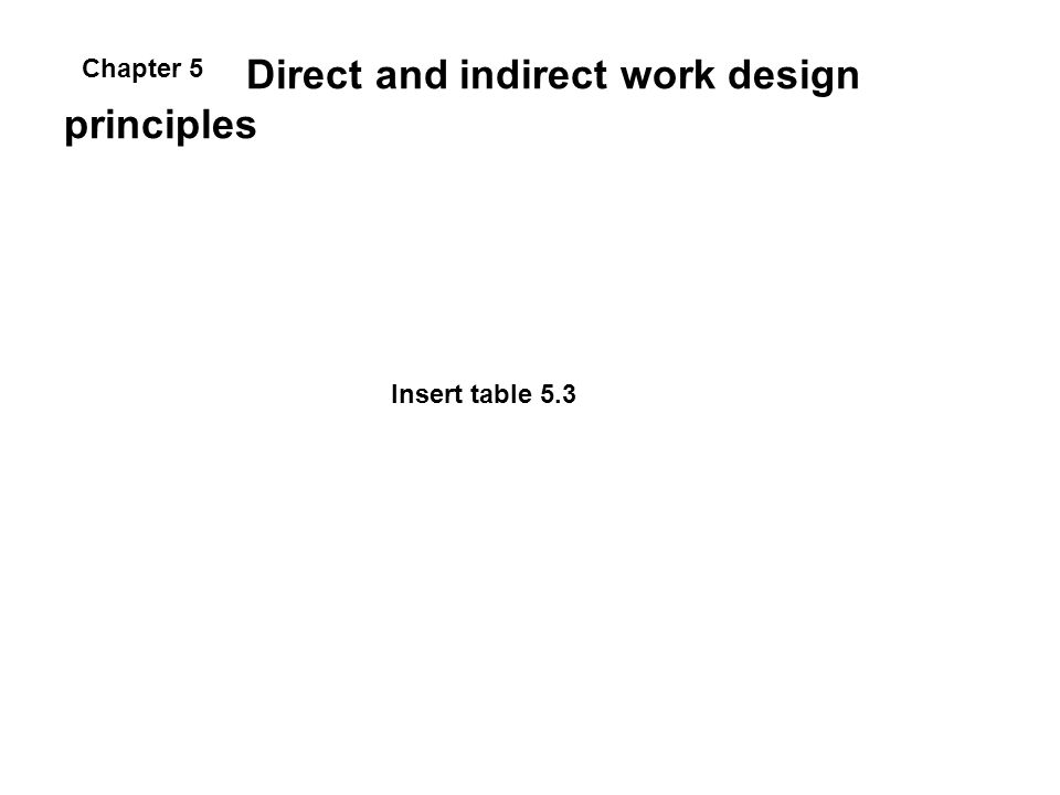 Direct and indirect work design principles