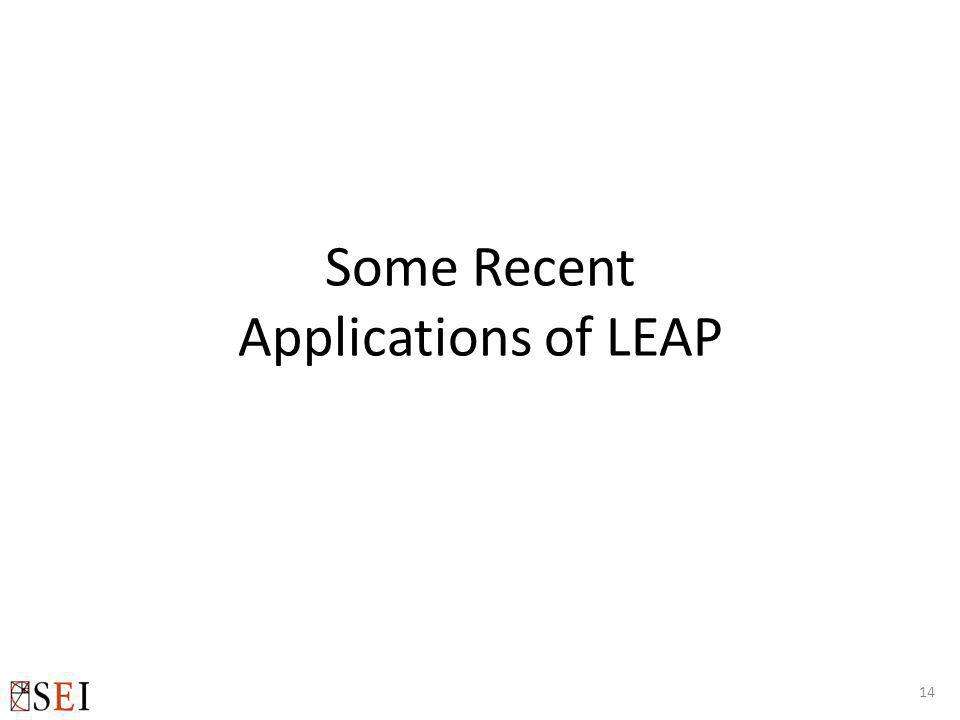 Some Recent Applications of LEAP