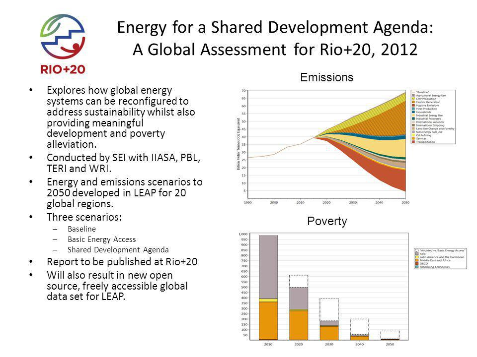 Energy for a Shared Development Agenda: A Global Assessment for Rio+20, 2012