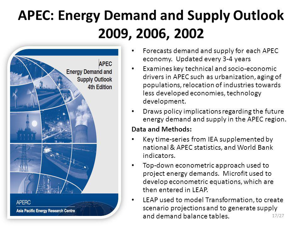 APEC: Energy Demand and Supply Outlook 2009, 2006, 2002