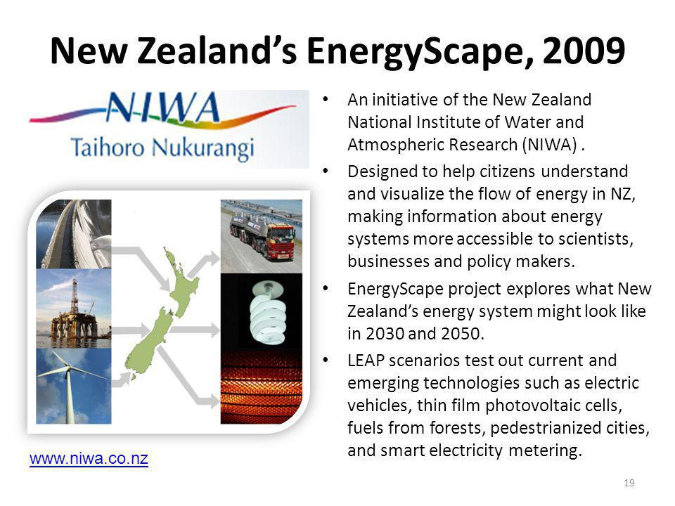 New Zealand's EnergyScape, 2009