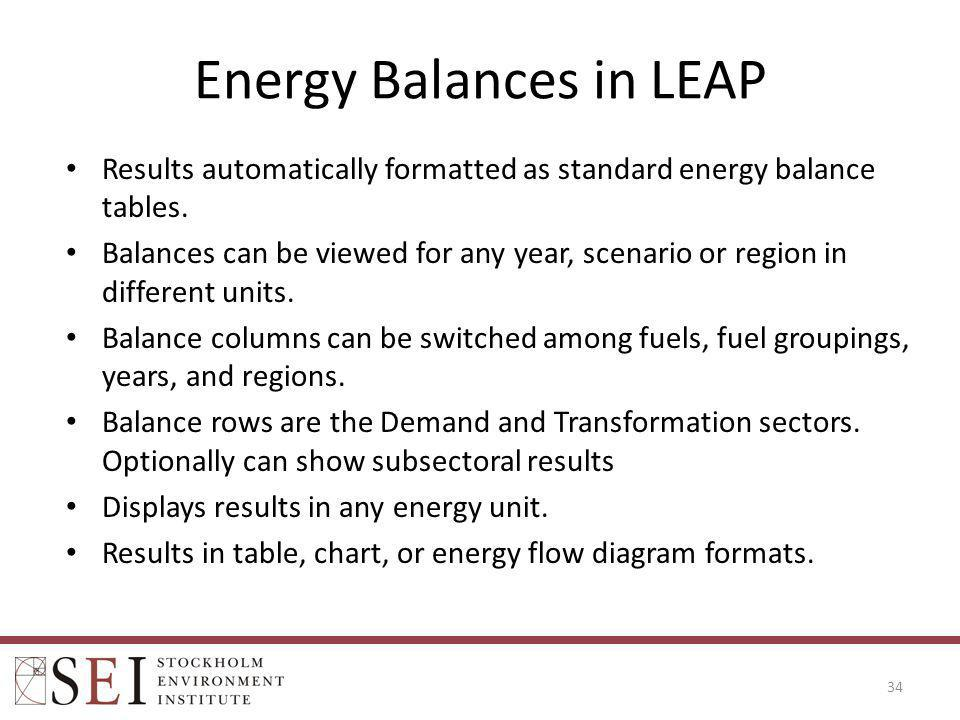 Energy Balances in LEAP