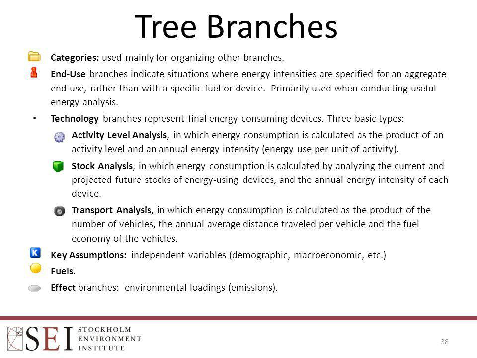 Tree Branches Categories: used mainly for organizing other branches.