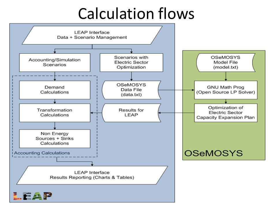 Calculation flows
