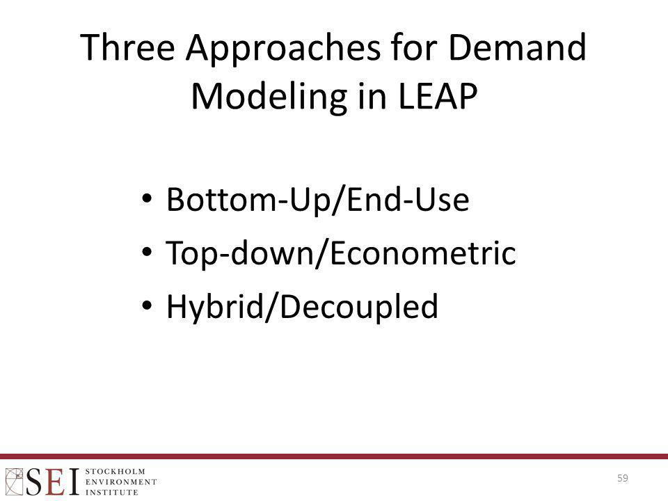 Three Approaches for Demand Modeling in LEAP
