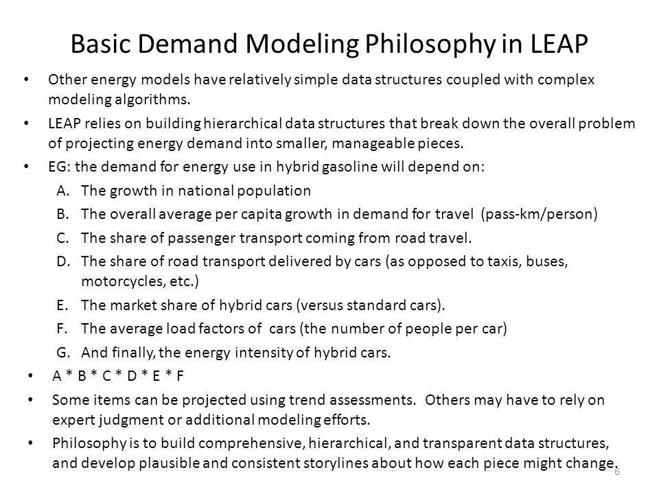 Basic Demand Modeling Philosophy in LEAP