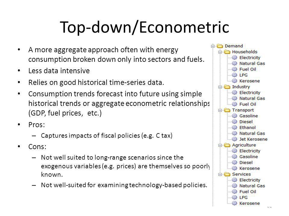 Top-down/Econometric