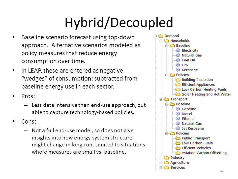 Hybrid/Decoupled