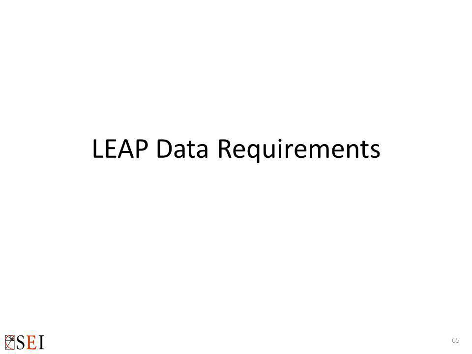 LEAP Data Requirements