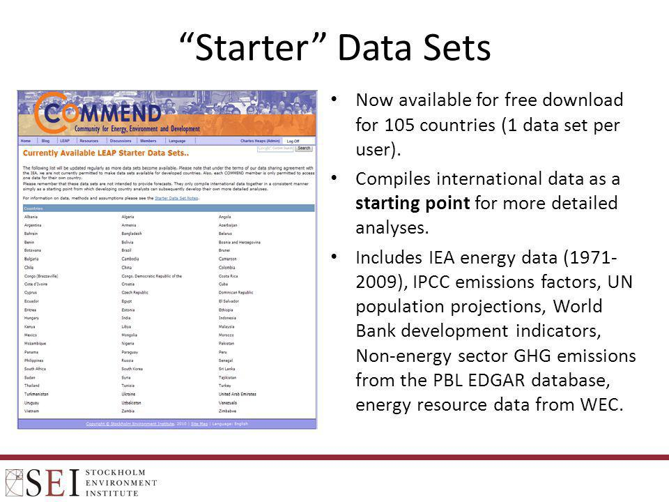 Starter Data Sets Now available for free download for 105 countries (1 data set per user).