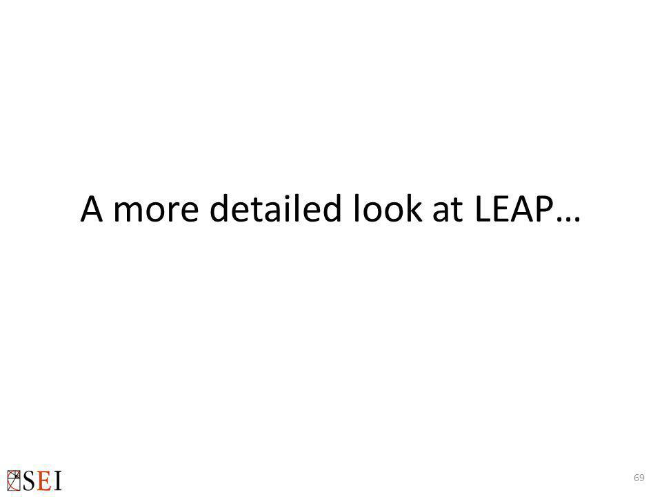 A more detailed look at LEAP…