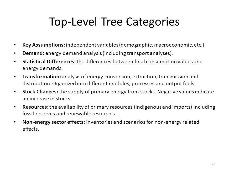 Top-Level Tree Categories