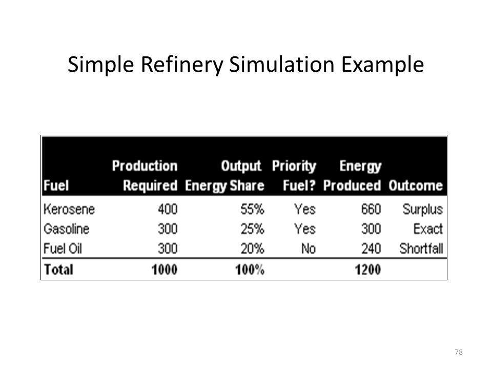 Simple Refinery Simulation Example