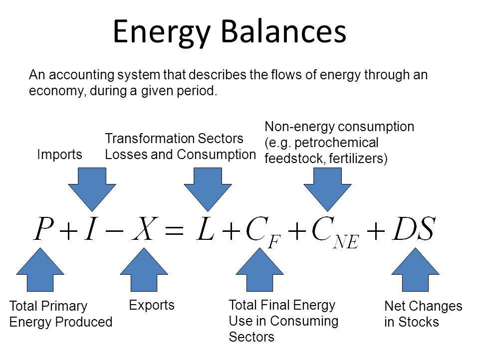 Energy Balances An accounting system that describes the flows of energy through an economy, during a given period.