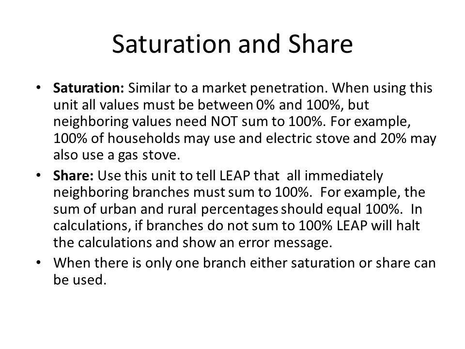 Saturation and Share