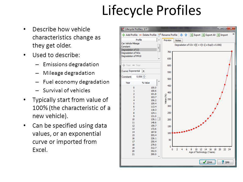 Lifecycle Profiles Describe how vehicle characteristics change as they get older. Used to describe: