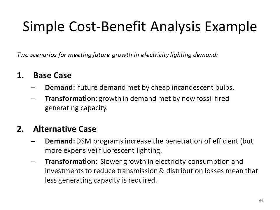 Simple Cost-Benefit Analysis Example