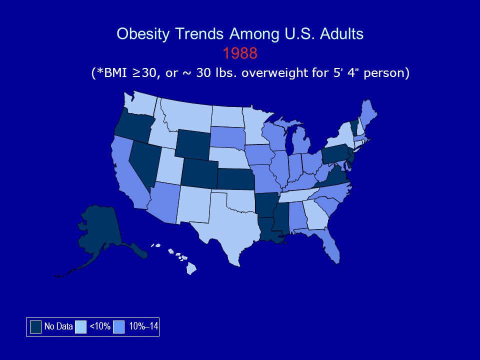 Obesity Trends Among U.S. Adults 1988