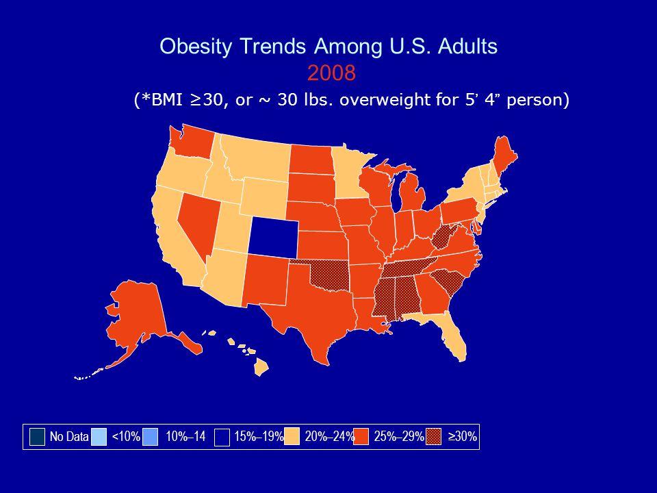 Obesity Trends Among U.S. Adults 2008