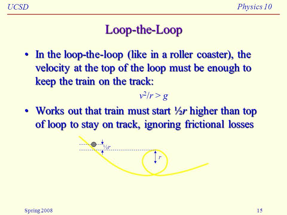 4/23/2008 Loop-the-Loop.