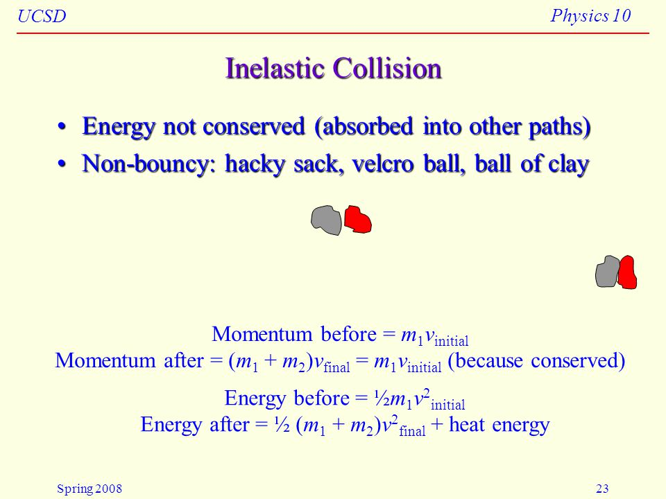 Inelastic Collision Energy not conserved (absorbed into other paths)