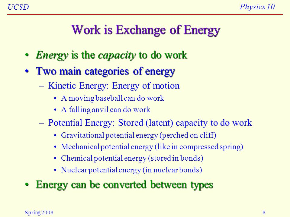 Work is Exchange of Energy
