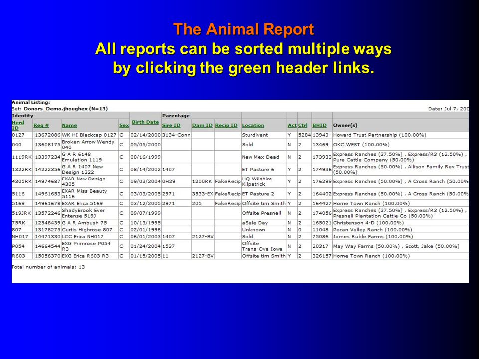 The Animal Report All reports can be sorted multiple ways by clicking the green header links.